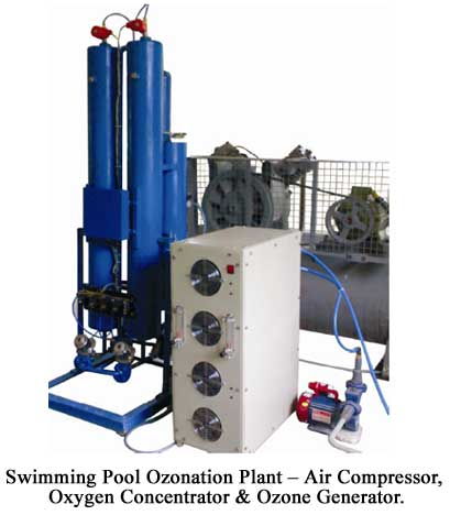 Swimming pool water filtration ozonation plant swimming - Swimming pool green water treatment ...